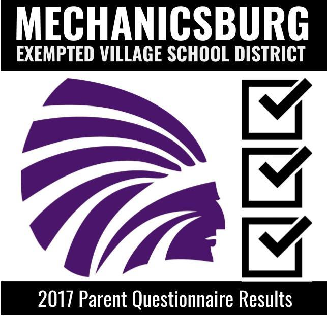 2017 Parent Questionnaire Results